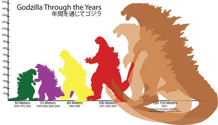 Godzilla graphic