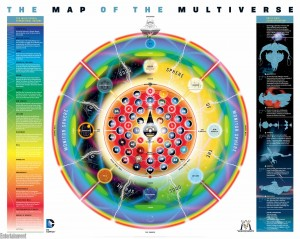Multiverse map