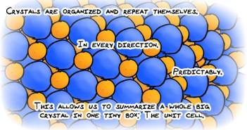 Atomic Size Matters 1