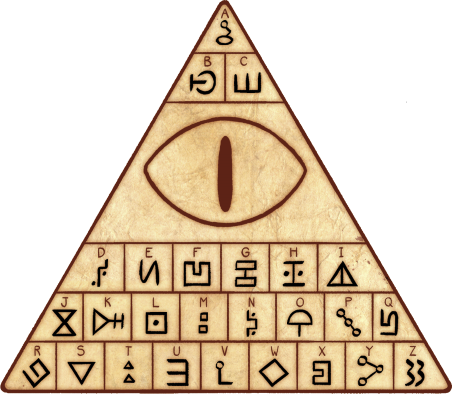 Mysteries of Gravity Falls: Cryptograms and Ciphers - WWAC