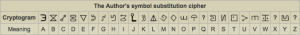The Author's Symbol Substitution Cipher