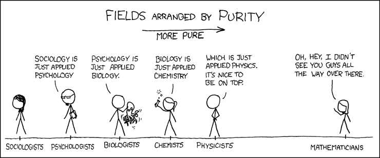 xkcd purity
