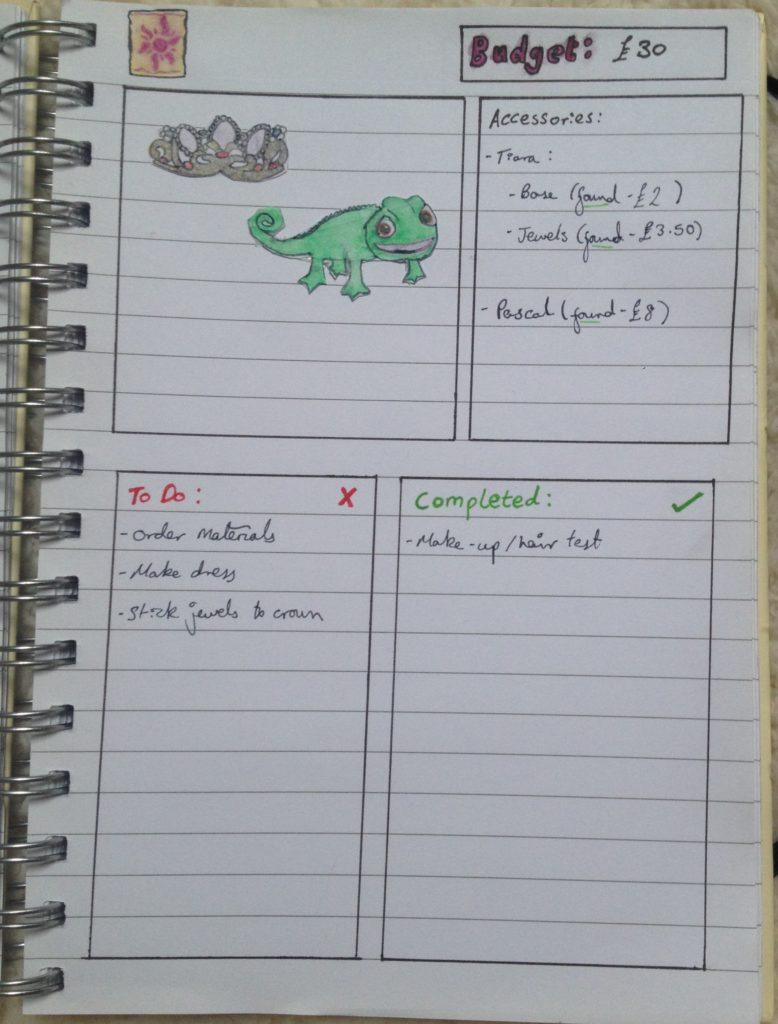 Rosie Clarke_cosplay journal