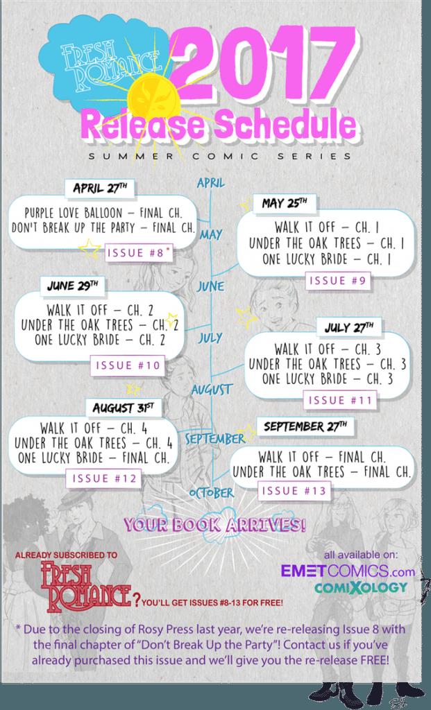Fresh Romance Volume 2 Kickstarter Infographic