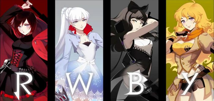 Beyond Fairy Tale Remixes: Delving Deeper into RWBY