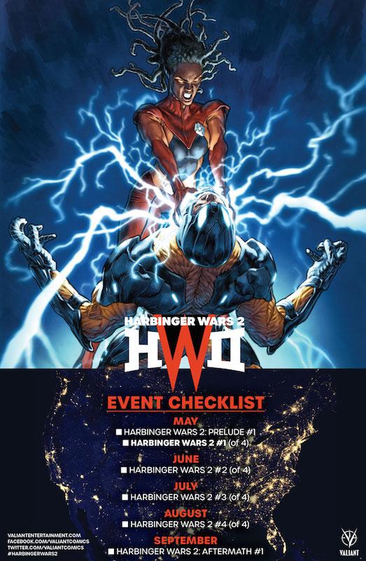 Harbinger Wars 2 checklist, Valiant Comics summer event 2018