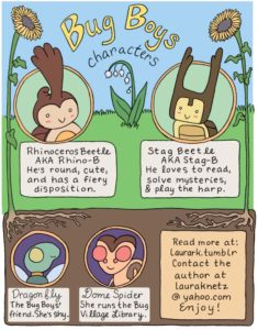 A description of main Bug Boys characters, drawn by Laura Knetzger.
